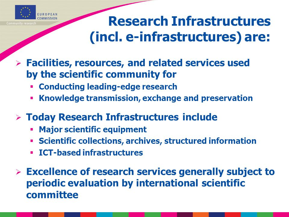 Research Infrastructures (incl.
