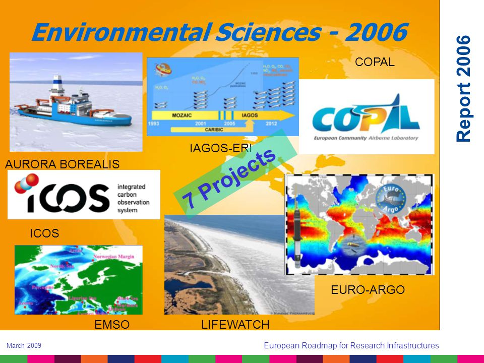 Environmental Sciences - 2006 AURORA BOREALIS EURO-ARGO COPAL LIFEWATCH ICOS EMSO IAGOS-ERI 7 Projects Report 2006 European Roadmap for Research Infrastructures March 2009 7 Projects