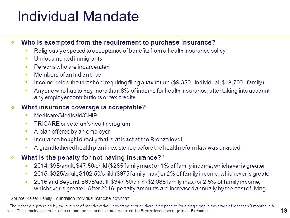 Individual Mandate  Who is exempted from the requirement to purchase insurance?  Religiously opposed to acceptance of benefits from a health insuran
