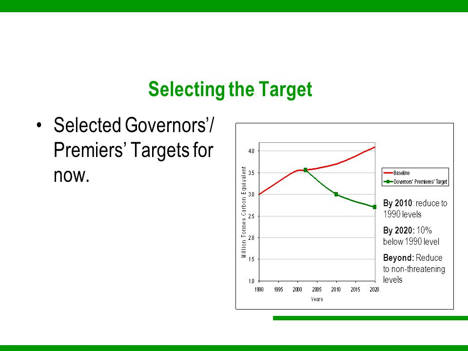 Selecting the Target Selected Governors'/ Premiers' Targets for now.