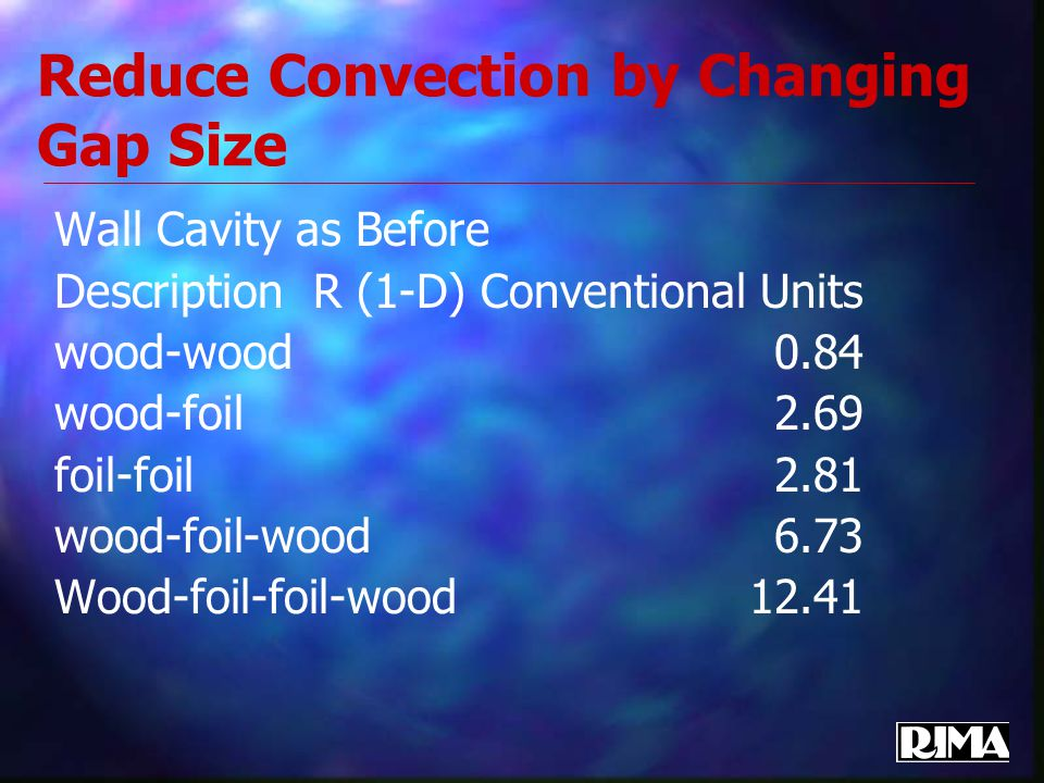 Reduce Convection by Changing Gap Size Wall Cavity as Before DescriptionR (1-D) Conventional Units wood-wood0.84 wood-foil2.69 foil-foil2.81 wood-foil-wood6.73 Wood-foil-foil-wood12.41