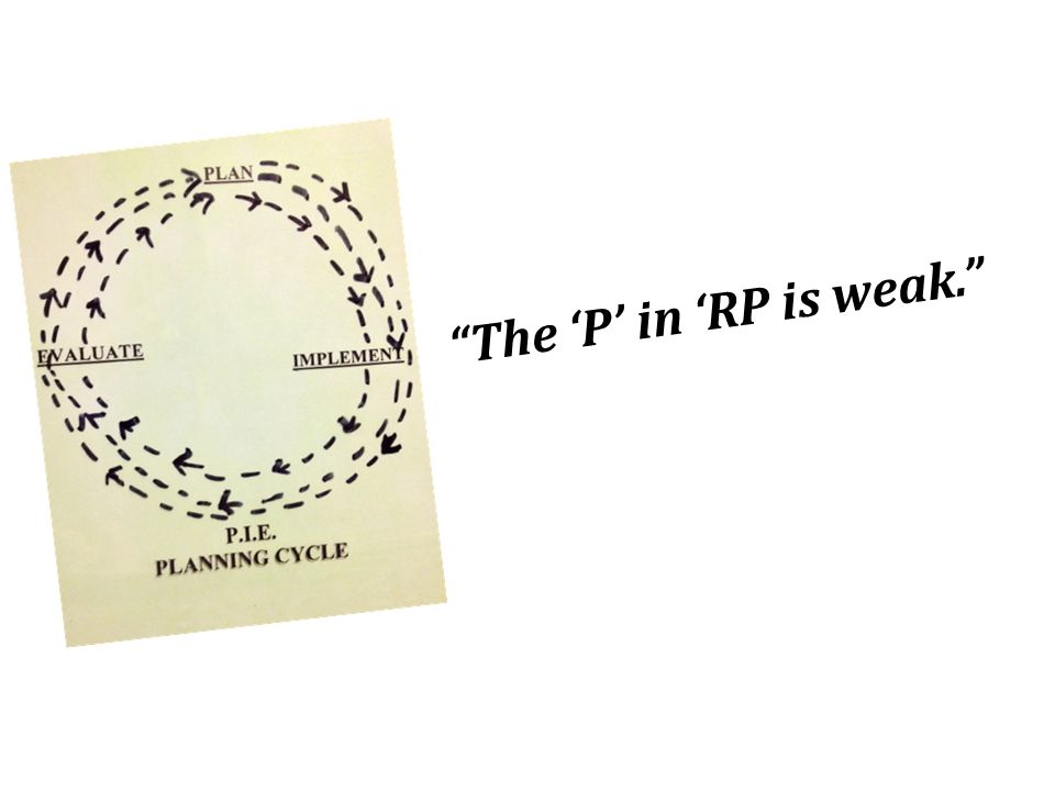 """The 'P' in 'RP is weak."""