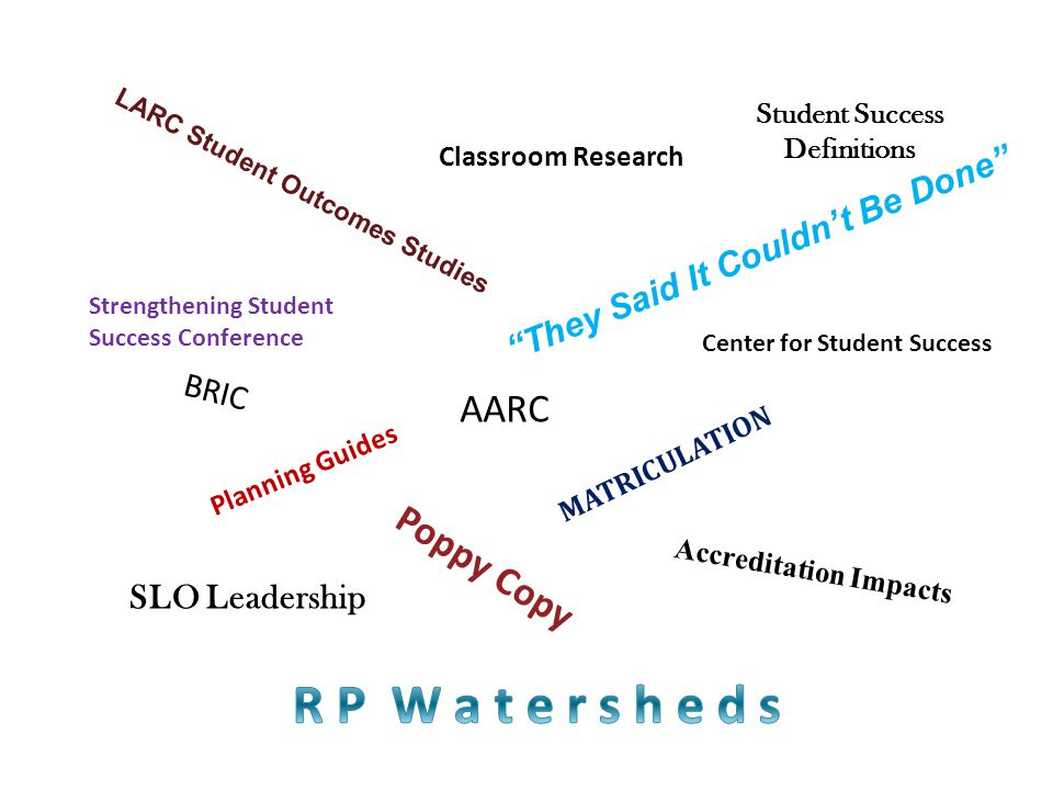 LARC Student Outcomes Studies Classroom Research MATRICULATION AARC BRIC Poppy Copy Center for Student Success Strengthening Student Success Conferenc