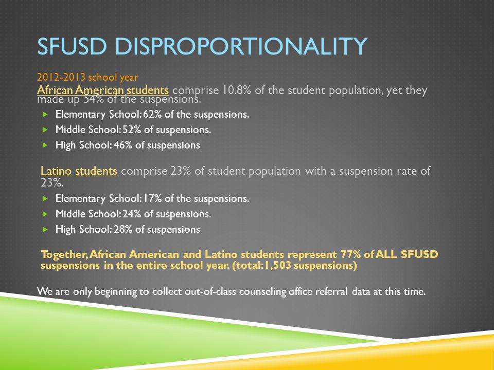 SFUSD DISPROPORTIONALITY 2012-2013 school year African American students comprise 10.8% of the student population, yet they made up 54% of the suspensions.