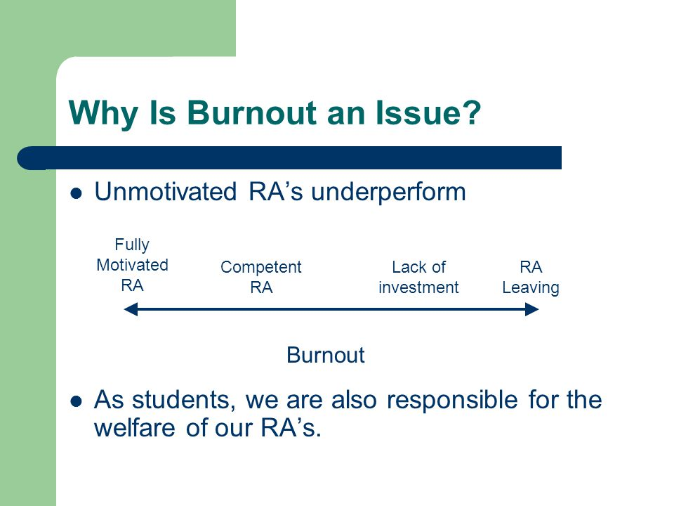 Common Reasons for Burnout Academic, social, and extra-curricular commitments Lifestyle conflicts – Role modeling, crisis management, time management, availability, interpersonal skills, fishbowl Emotional investments and codependency (Hetherington, 1988) Chronic everyday stress (Maslach in Berman, p.