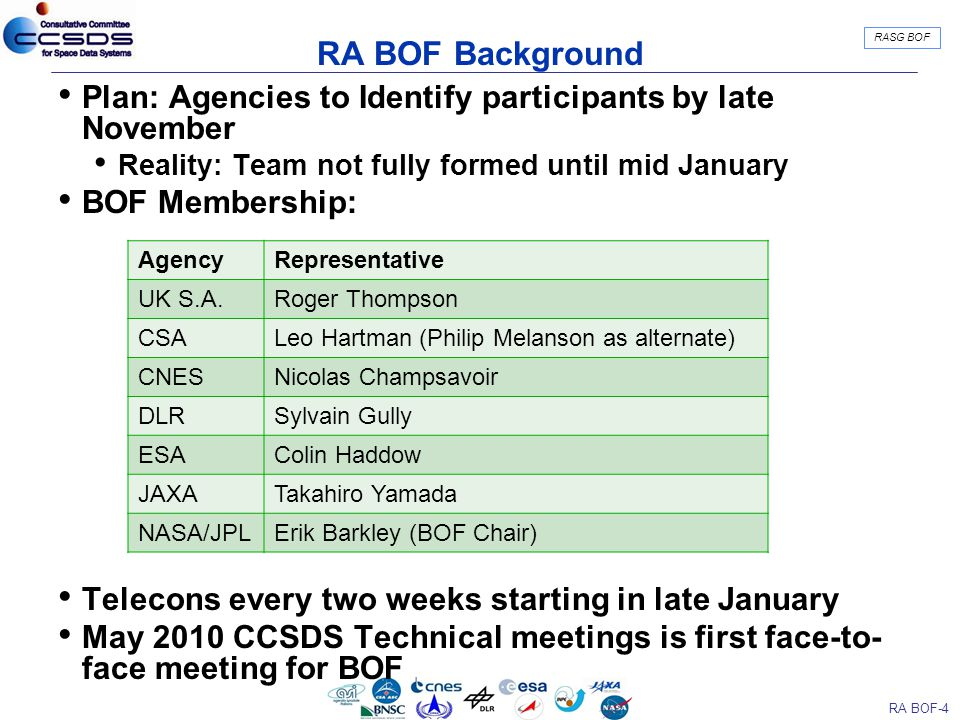 RA BOF-4 RASG BOF RA BOF Background Plan: Agencies to Identify participants by late November Reality: Team not fully formed until mid January BOF Membership: Telecons every two weeks starting in late January May 2010 CCSDS Technical meetings is first face-to- face meeting for BOF AgencyRepresentative UK S.A.Roger Thompson CSALeo Hartman (Philip Melanson as alternate) CNESNicolas Champsavoir DLRSylvain Gully ESAColin Haddow JAXATakahiro Yamada NASA/JPLErik Barkley (BOF Chair)