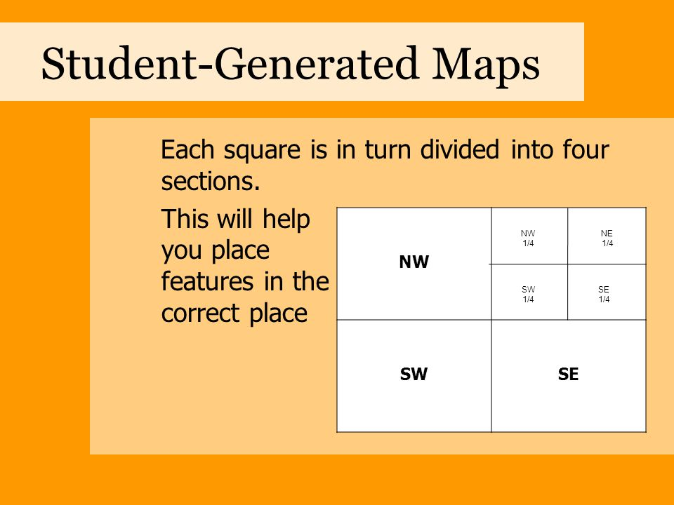 Student-Generated Maps Each square is in turn divided into four sections. This will help you place features in the correct place NW SWSE NW 1/4 NE 1/4
