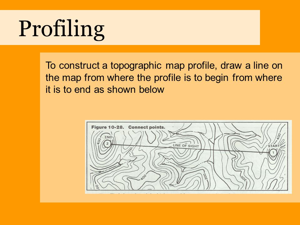 Profiling To construct a topographic map profile, draw a line on the map from where the profile is to begin from where it is to end as shown below