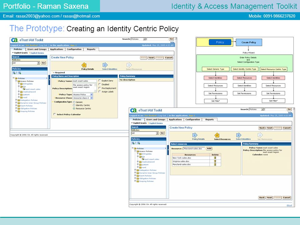 Identity & Access Management Toolkit Portfolio - Raman Saxena Email: rasax2003@yahoo.com / rasax@hotmail.com Mobile: 0091-9866237620 The Prototype: Creating an Identity Centric Policy