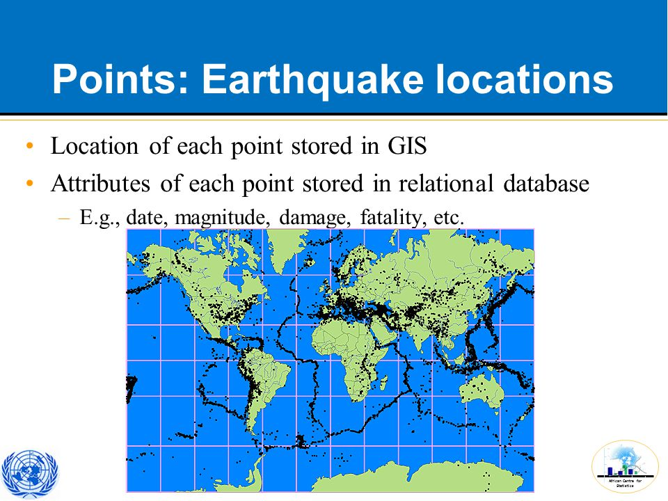 African Centre for Statistics Points: Earthquake locations Location of each point stored in GIS Attributes of each point stored in relational database –E.g., date, magnitude, damage, fatality, etc.