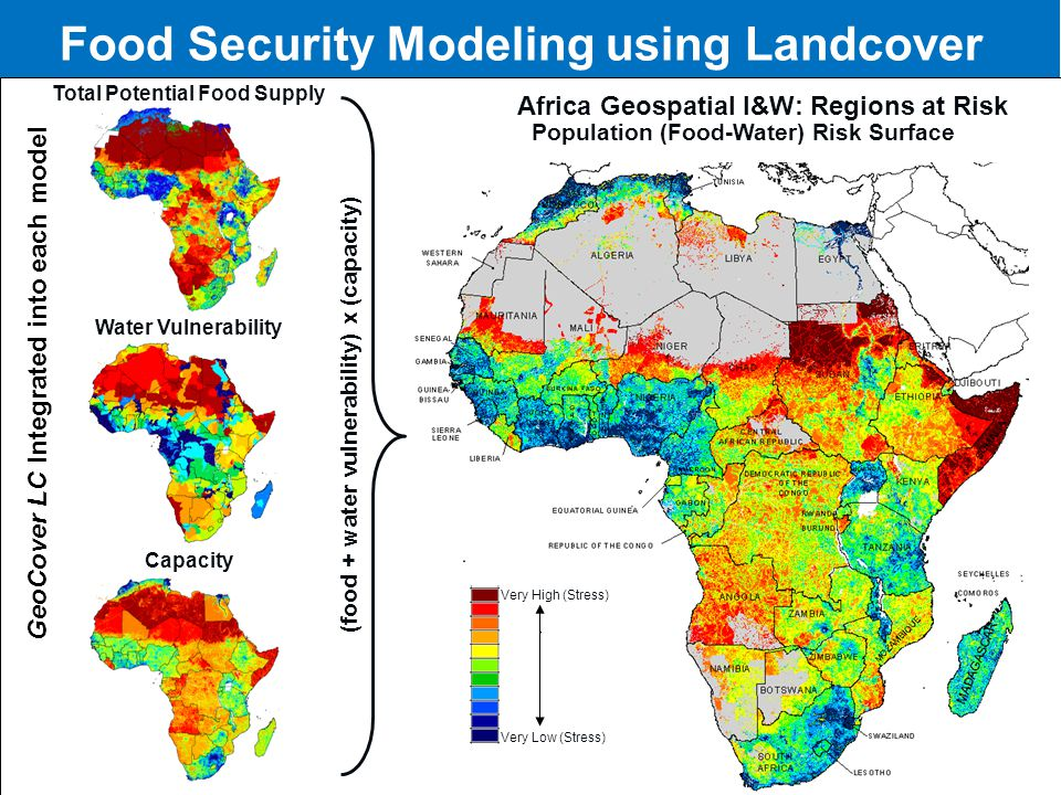 African Centre for Statistics Africa Geospatial I&W: Regions at Risk Capacity Water Vulnerability Total Potential Food Supply (food + water vulnerability) x (capacity) Very High (Stress) Very Low (Stress) Population (Food-Water) Risk Surface GeoCover LC Integrated into each model Food Security Modeling using Landcover