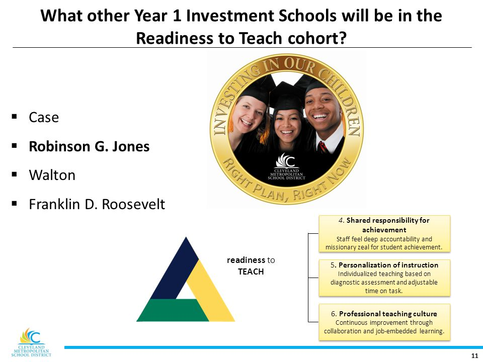 11 What other Year 1 Investment Schools will be in the Readiness to Teach cohort.