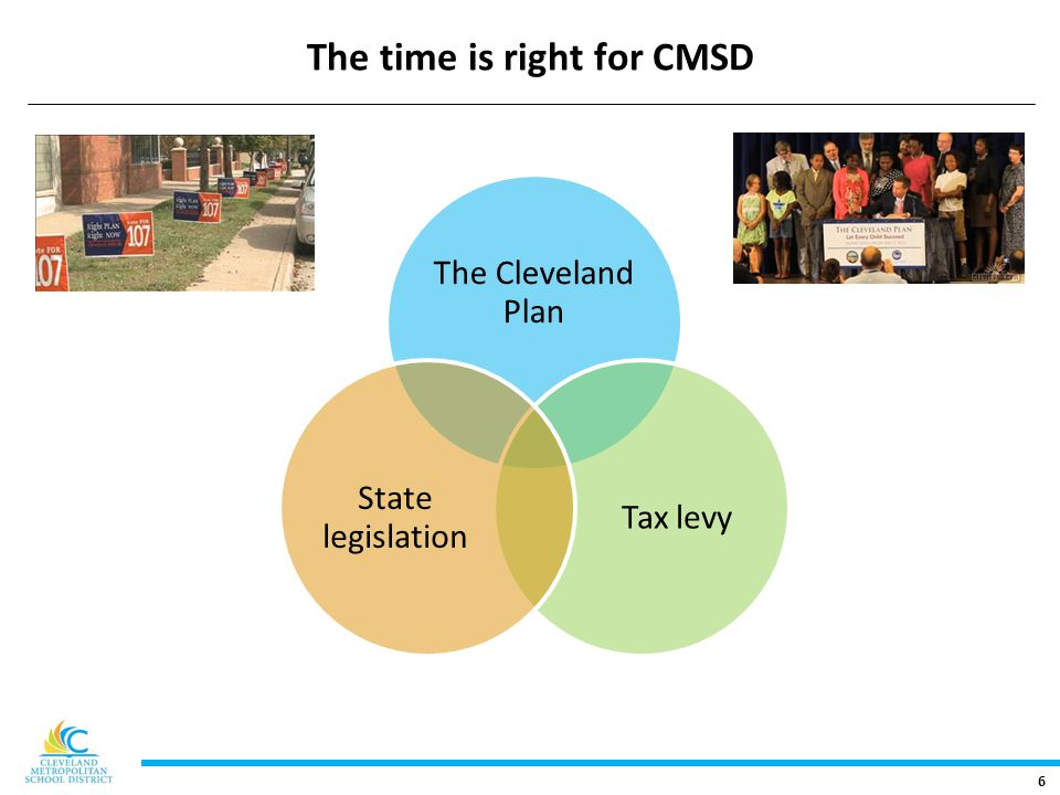 27 Investing: What is possible in all CMSD Investment Schools.