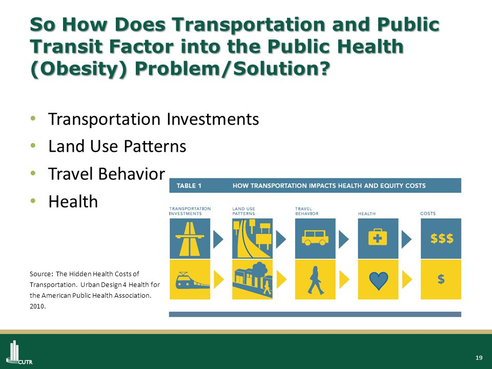 19 So How Does Transportation and Public Transit Factor into the Public Health (Obesity) Problem/Solution.