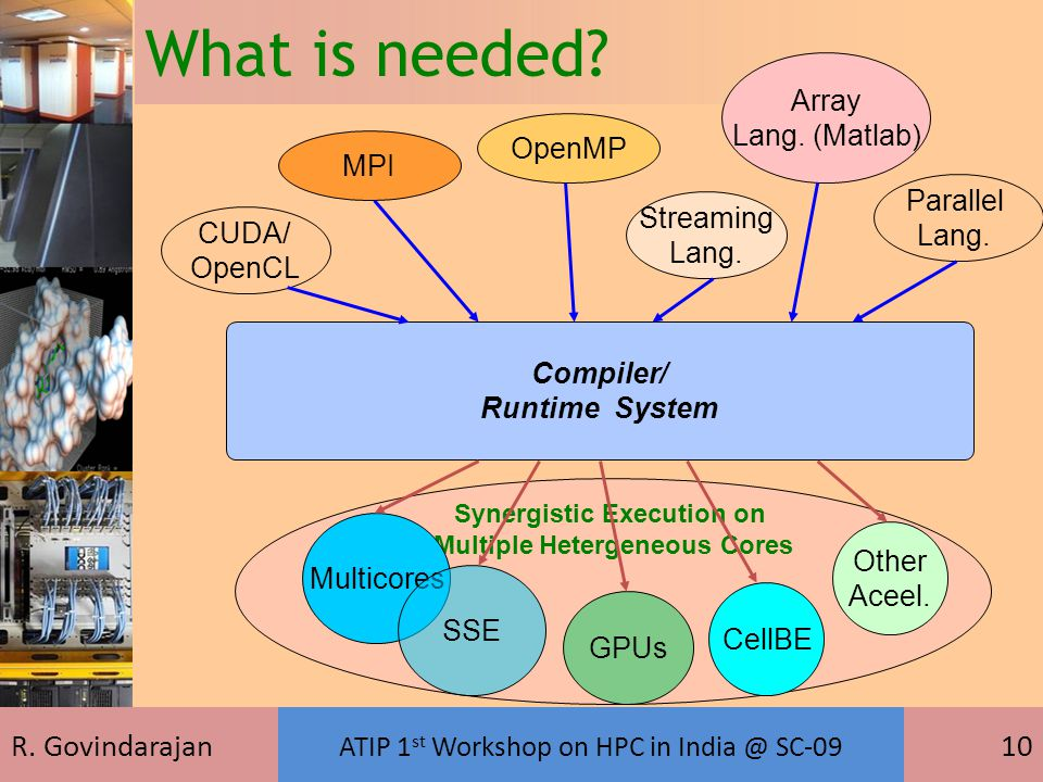 R. Govindarajan ATIP 1 st Workshop on HPC in India @ SC-09 10 Synergistic Execution on Multiple Hetergeneous Cores What is needed? Compiler/ Runtime S