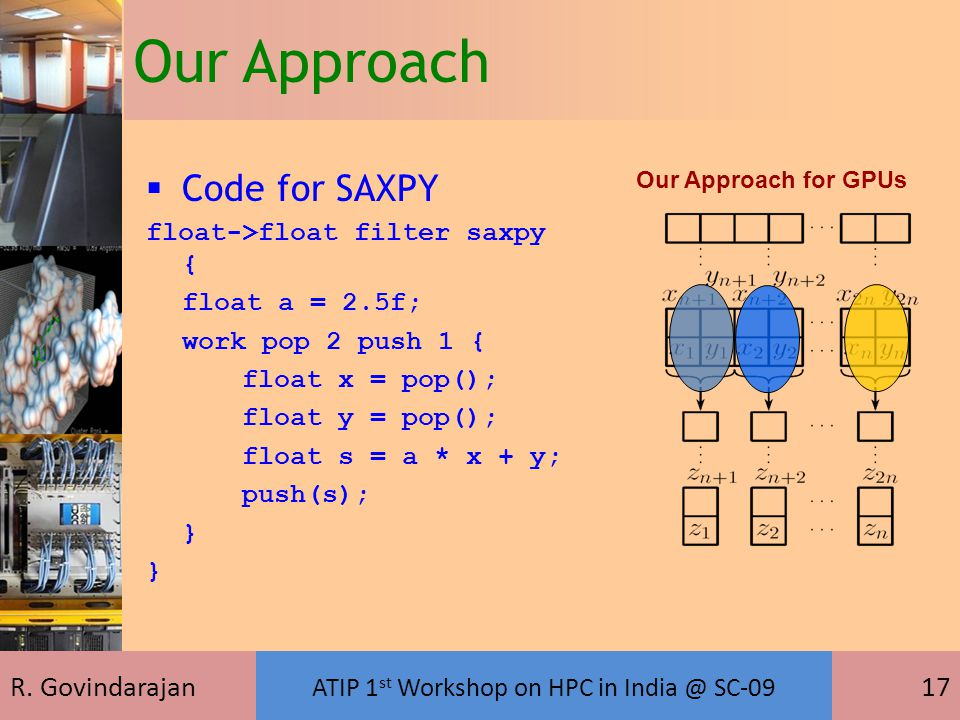 R. Govindarajan ATIP 1 st Workshop on HPC in India @ SC-09 17 Our Approach Our Approach for GPUs  Code for SAXPY float->float filter saxpy { float a