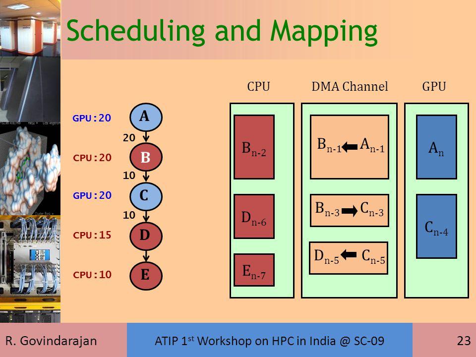 R. Govindarajan ATIP 1 st Workshop on HPC in India @ SC-09 23 B n-2 D n-6 E n-7 B n-1 A n-1 B n-3 C n-3 D n-5 C n-5 AnAn C n-4 CPUDMA ChannelGPU B A C