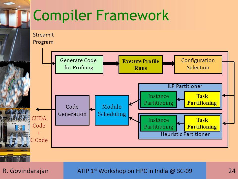 R. Govindarajan ATIP 1 st Workshop on HPC in India @ SC-09 24 Compiler Framework Execute Profile Runs Generate Code for Profiling Configuration Select