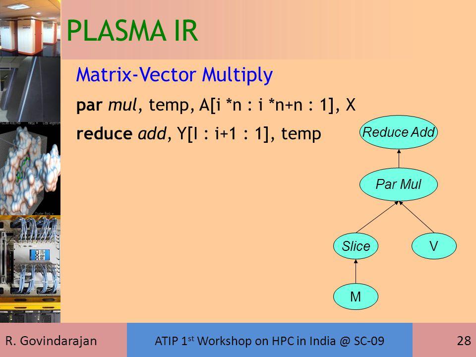R. Govindarajan ATIP 1 st Workshop on HPC in India @ SC-09 28 PLASMA IR Reduce Add Par Mul SliceV M Matrix-Vector Multiply par mul, temp, A[i *n : i *