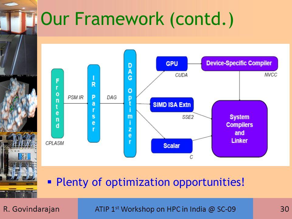 R. Govindarajan ATIP 1 st Workshop on HPC in India @ SC-09 30 Our Framework (contd.)  Plenty of optimization opportunities!