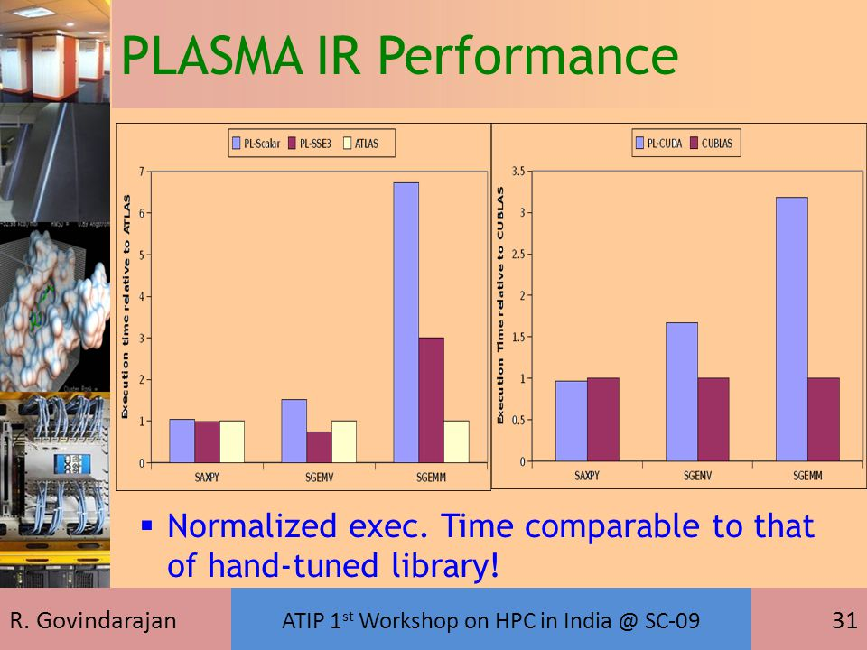 R. Govindarajan ATIP 1 st Workshop on HPC in India @ SC-09 31 PLASMA IR Performance  Normalized exec. Time comparable to that of hand-tuned library!