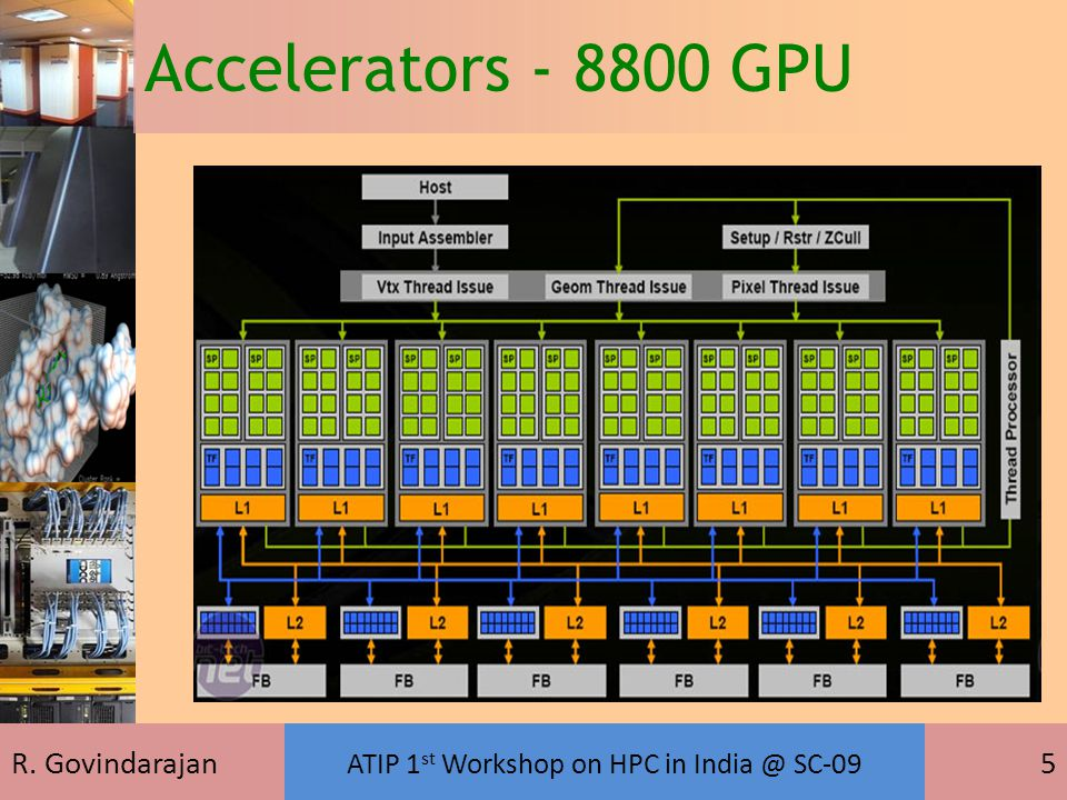 R. Govindarajan ATIP 1 st Workshop on HPC in SC-09 5 Accelerators GPU