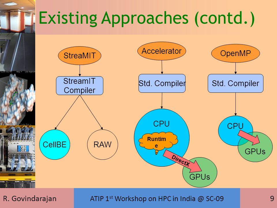 R. Govindarajan ATIP 1 st Workshop on HPC in India @ SC-09 9 StreaMIT CellBERAW StreamIT Compiler Accelerator CPU GPUs DirectX Runtim e Std. Compiler
