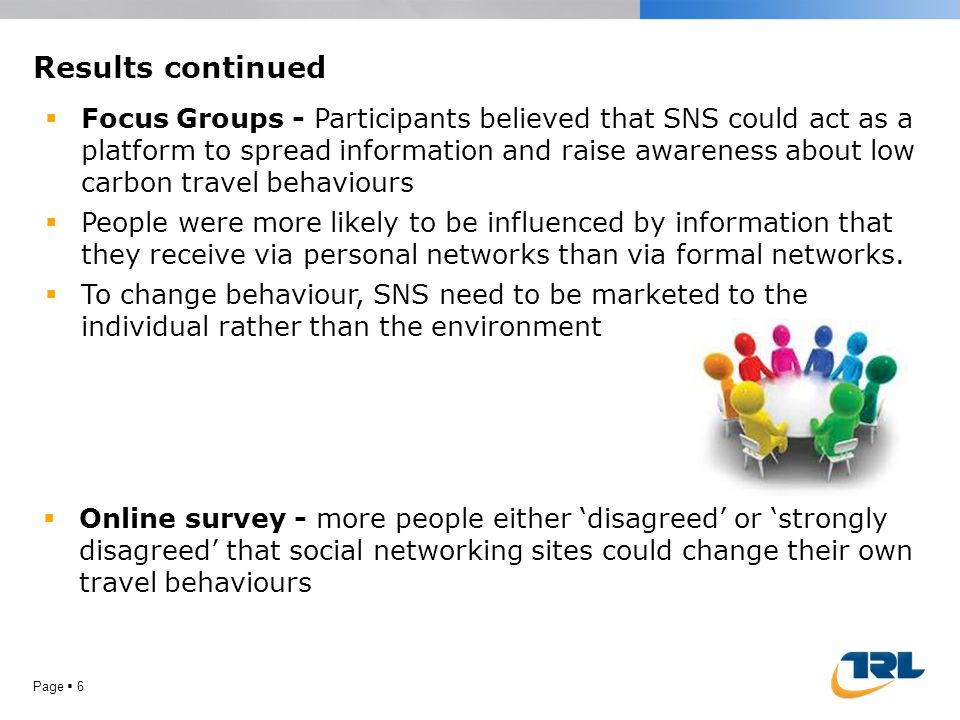 Results continued Page  6  Focus Groups - Participants believed that SNS could act as a platform to spread information and raise awareness about low carbon travel behaviours  People were more likely to be influenced by information that they receive via personal networks than via formal networks.