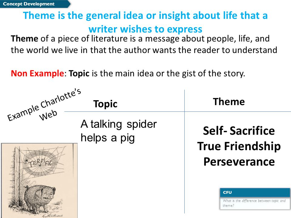 Concept Development What is the difference between topic and theme.