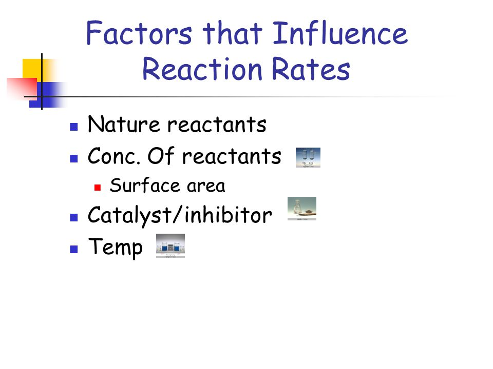 Factors that Influence Reaction Rates Nature reactants Conc.