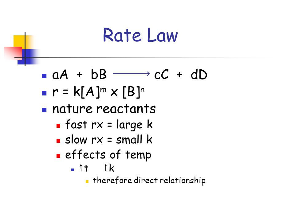 Rate Law aA + bB cC + dD r = k[A] m x [B] n nature reactants fast rx = large k slow rx = small k effects of temp t k therefore direct relationship