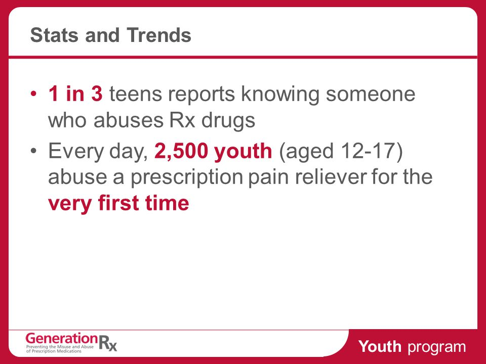 Youth program Stats and Trends 1 in 3 teens reports knowing someone who abuses Rx drugs Every day, 2,500 youth (aged 12-17) abuse a prescription pain reliever for the very first time