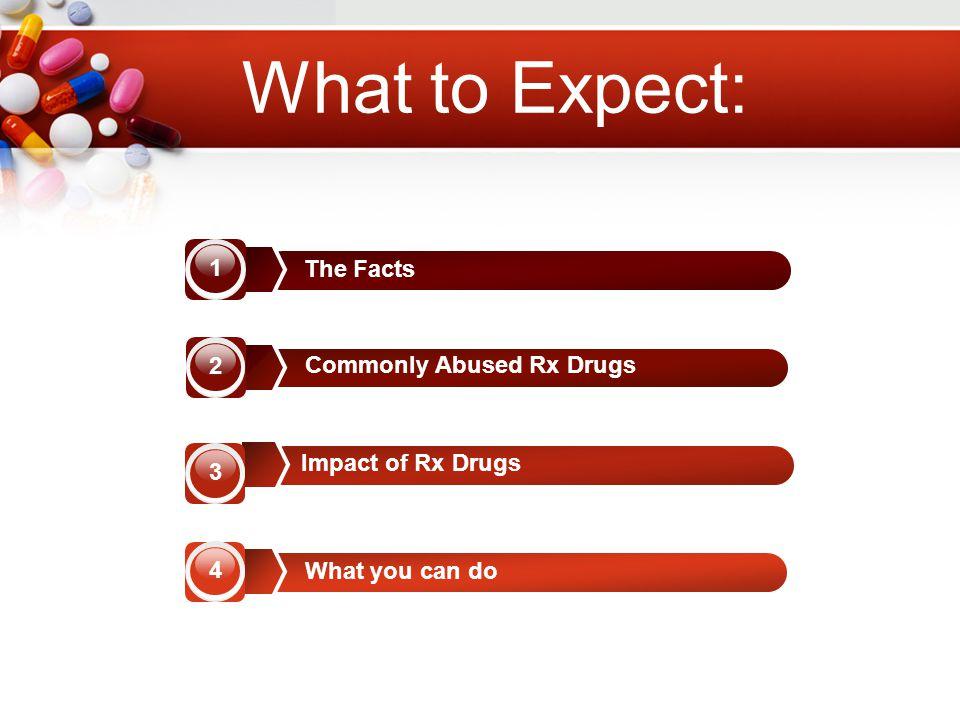 Keeping Rx meds Safe: Monitor all prescription and OTC medicines.
