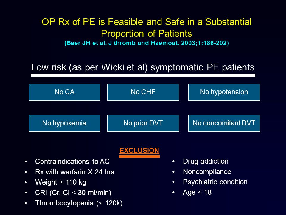 Low risk (as per Wicki et al) symptomatic PE patients OP Rx of PE is Feasible and Safe in a Substantial Proportion of Patients (Beer JH et al.