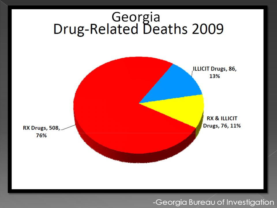 -Georgia Bureau of Investigation