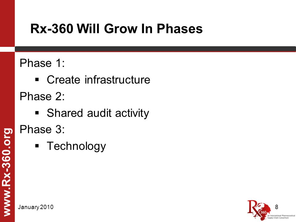 Rx-360 Will Grow In Phases Phase 1:  Create infrastructure Phase 2:  Shared audit activity Phase 3:  Technology January 20108 www.Rx-360.org