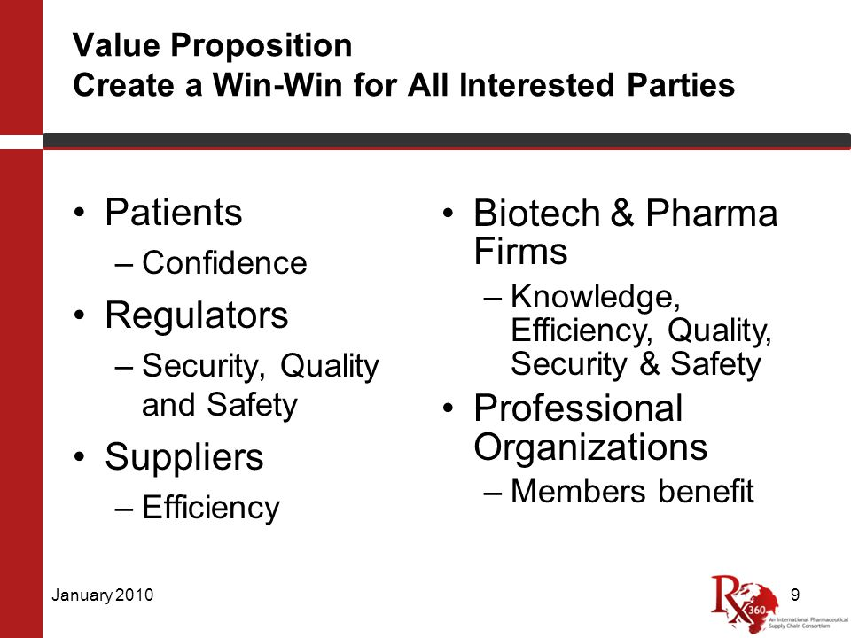 Value Proposition Create a Win-Win for All Interested Parties Patients –Confidence Regulators –Security, Quality and Safety Suppliers –Efficiency January 20109 Biotech & Pharma Firms –Knowledge, Efficiency, Quality, Security & Safety Professional Organizations –Members benefit