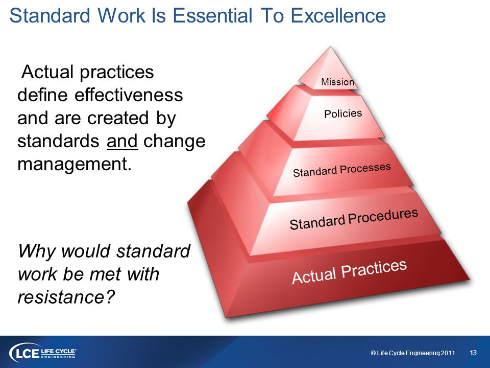 13 © Life Cycle Engineering 2011 Standard Work Is Essential To Excellence Mission Policies Standard Processes Standard Procedures Actual Practices Actual practices define effectiveness and are created by standards and change management.