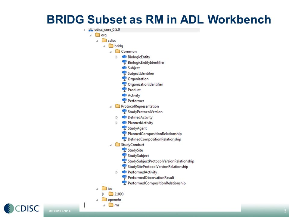 © CDISC 2014 BRIDG Subset as RM in ADL Workbench 3