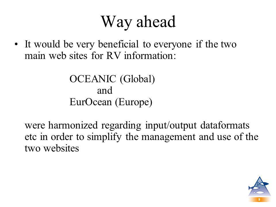 8 8 Way ahead It would be very beneficial to everyone if the two main web sites for RV information: OCEANIC (Global) and EurOcean (Europe) were harmonized regarding input/output dataformats etc in order to simplify the management and use of the two websites