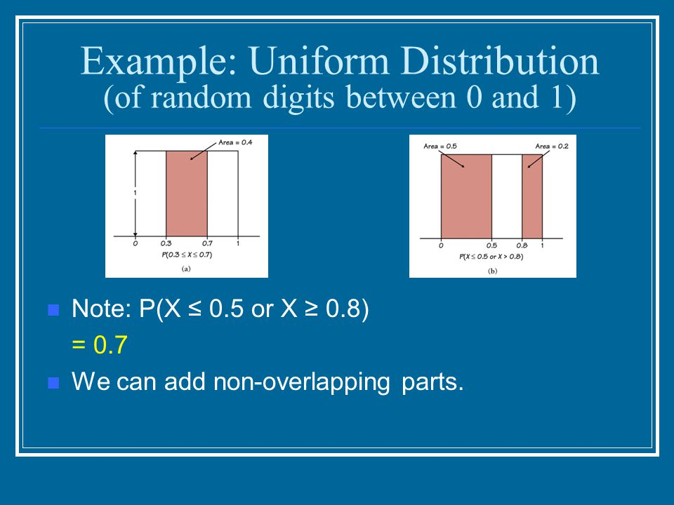 Example: Uniform Distribution (of random digits between 0 and 1) Note: P(X ≤ 0.5 or X ≥ 0.8) = 0.7 We can add non-overlapping parts.