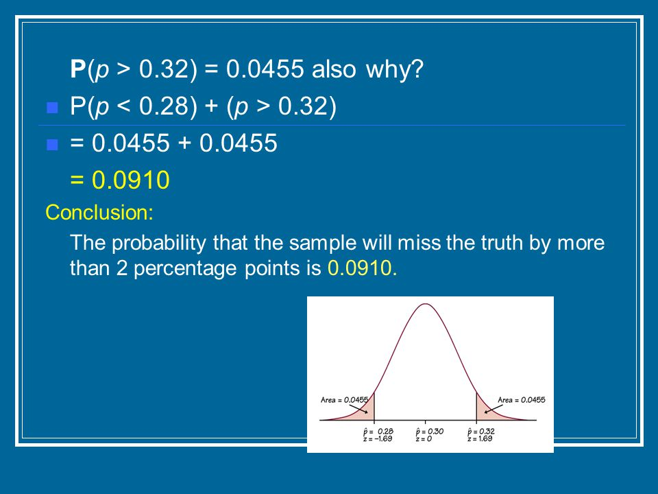 P(p > 0.32) = 0.0455 also why? P(p 0.32) = 0.0455 + 0.0455 = 0.0910 Conclusion: The probability that the sample will miss the truth by more than 2 per
