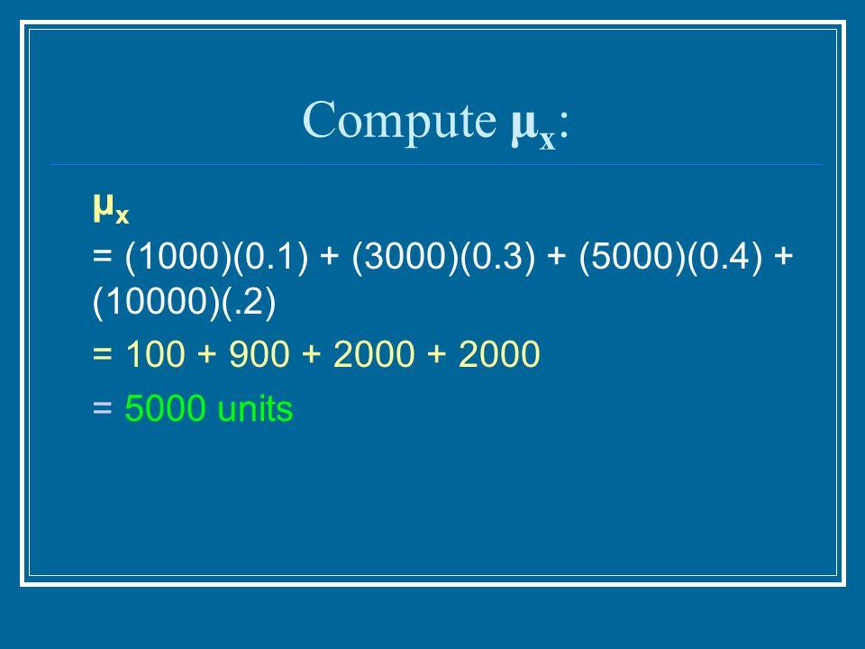 Compute μ x : μxμx = (1000)(0.1) + (3000)(0.3) + (5000)(0.4) + (10000)(.2) = 100 + 900 + 2000 + 2000 = 5000 units