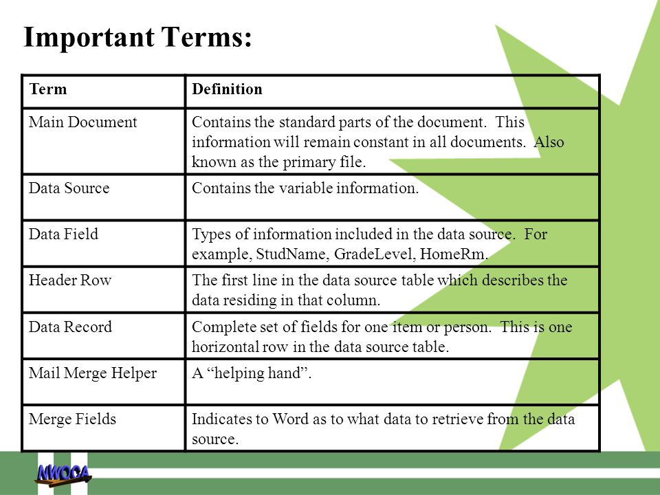 Important Terms: TermDefinition Main DocumentContains the standard parts of the document.