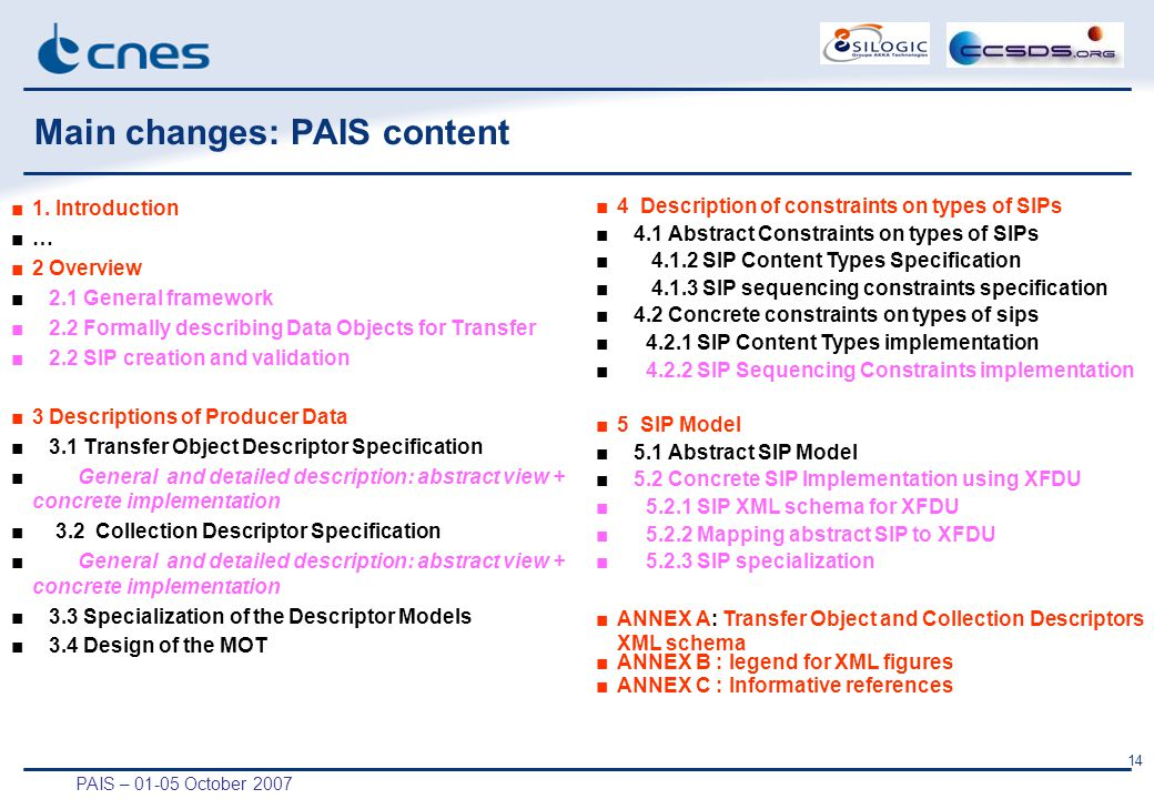PAIS – 01-05 October 2007 14 Main changes: PAIS content ■1. Introduction ■… ■2 Overview ■ 2.1 General framework ■ 2.2 Formally describing Data Objects
