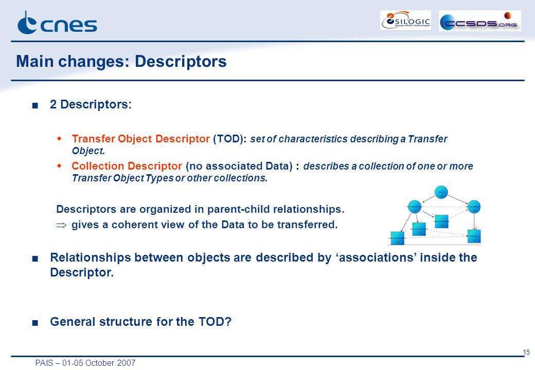 PAIS – 01-05 October 2007 15 Main changes: Descriptors ■2 Descriptors:  Transfer Object Descriptor (TOD): set of characteristics describing a Transfer Object.