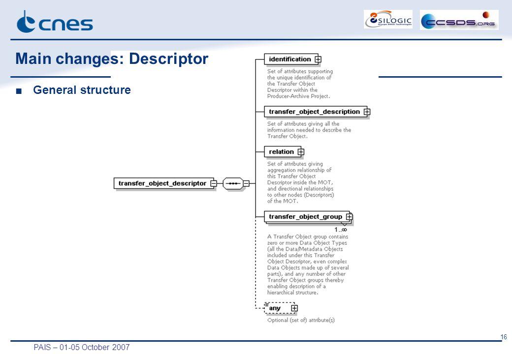 PAIS – 01-05 October 2007 16 Main changes: Descriptor ■General structure