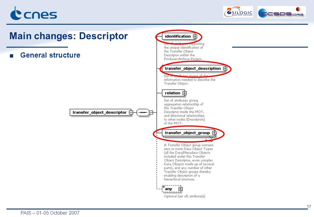 PAIS – 01-05 October 2007 17 Main changes: Descriptor ■General structure