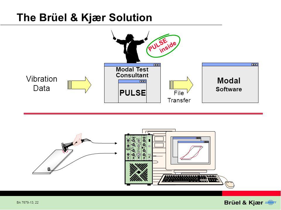 BA 7679-13, 22 The Brüel & Kjær Solution PULSE Modal Test Consultant Modal Software Vibration Data File Transfer PULSE inside