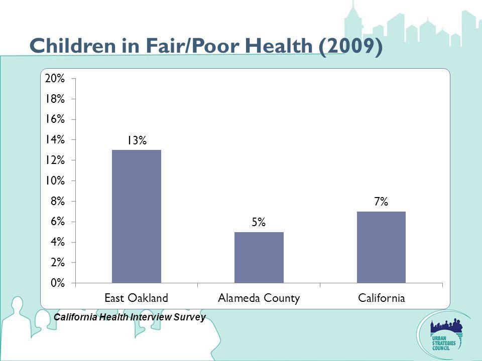 Children in Fair/Poor Health (2009) California Health Interview Survey
